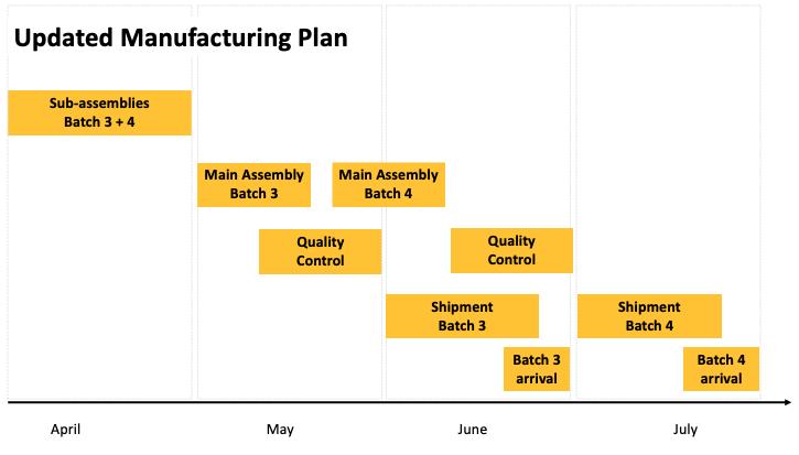 manufacturingplan_minibrew